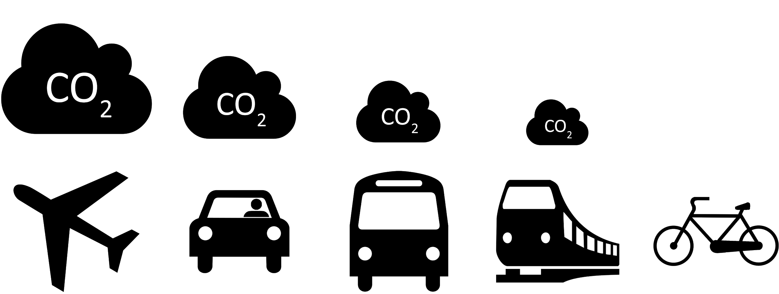 Carbon footprint scale of transportation means icon